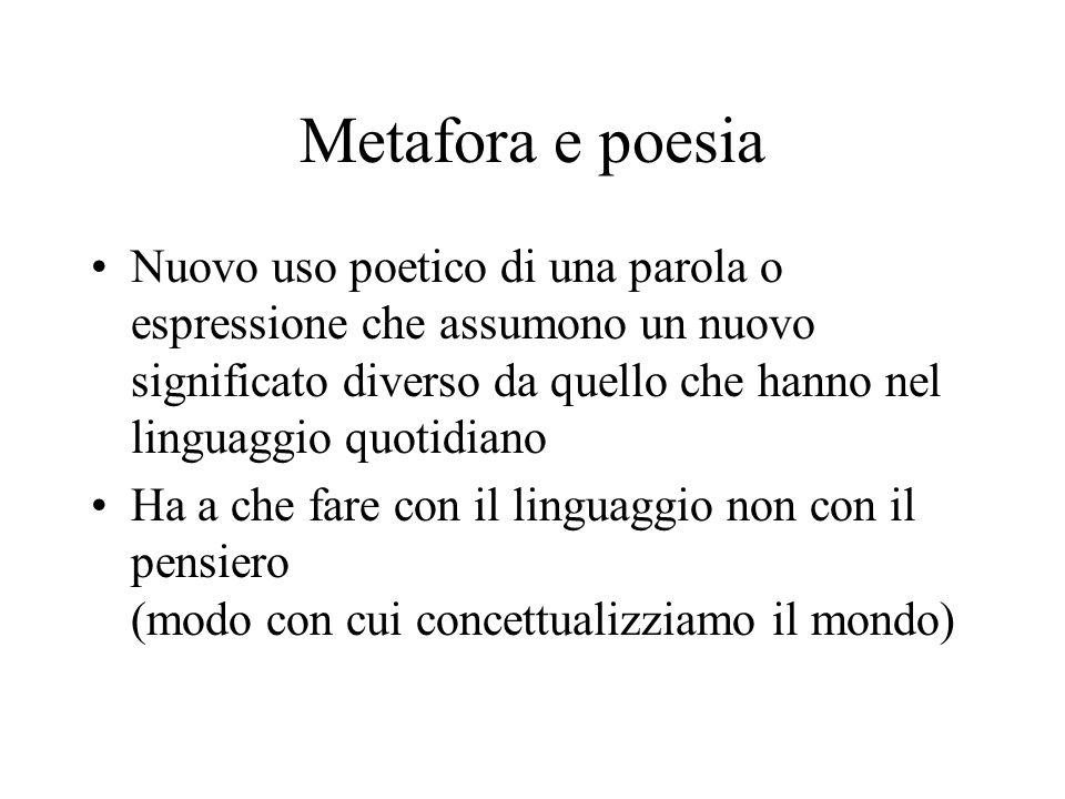 Metafora e poesia