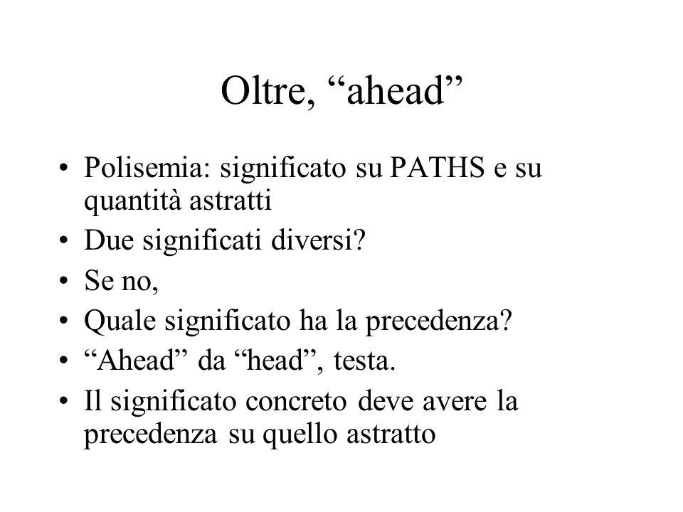 Oltre, ahead Polisemia: significato su PATHS e su quantità astratti