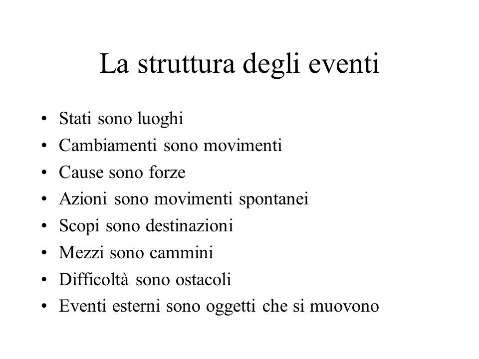 La struttura degli eventi