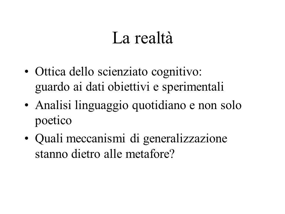 La realtà Ottica dello scienziato cognitivo: guardo ai dati obiettivi e sperimentali. Analisi linguaggio quotidiano e non solo poetico.