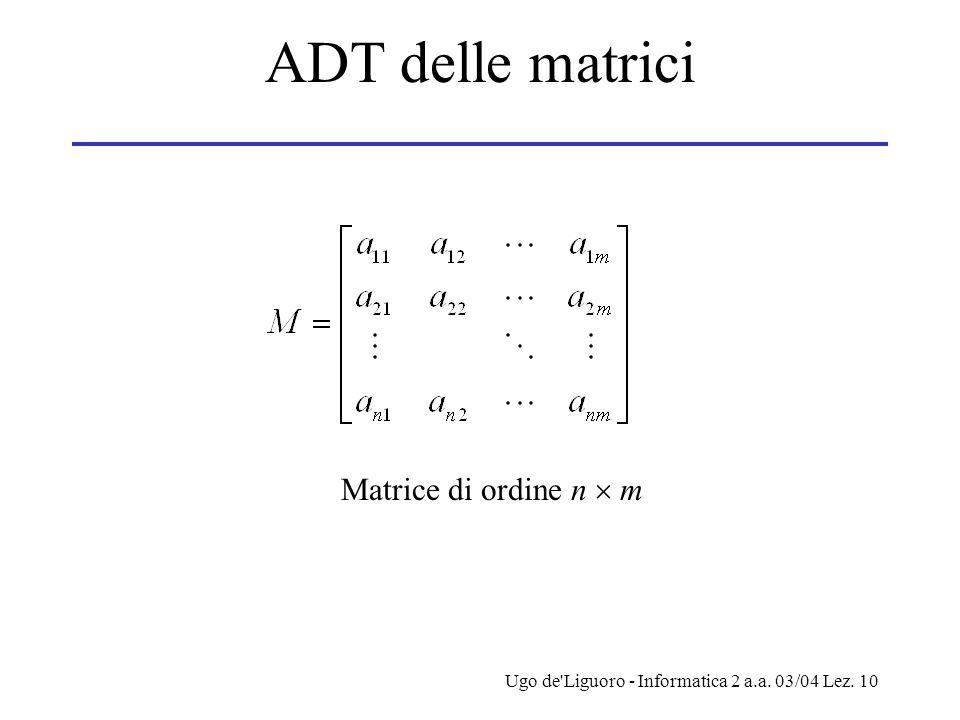 ADT delle matrici Matrice di ordine n  m