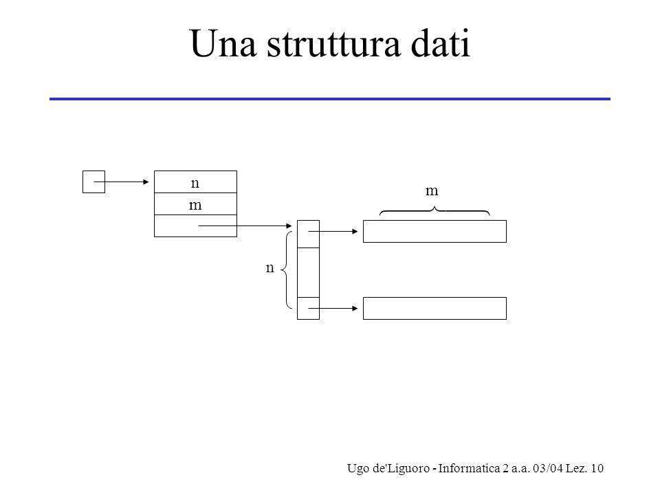 Una struttura dati  n m