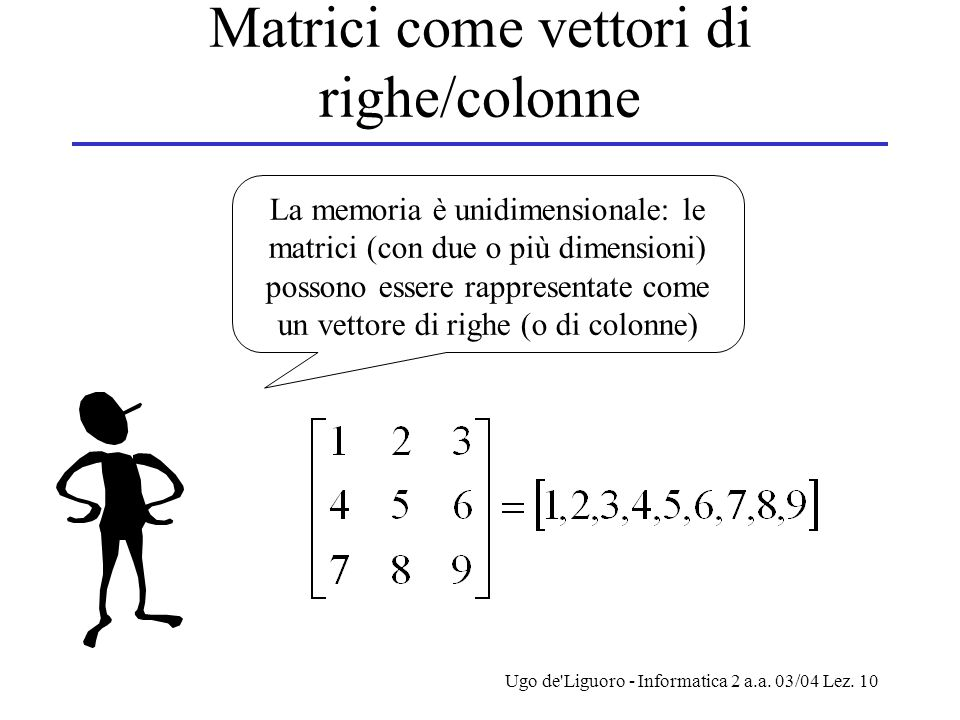 Matrici come vettori di righe/colonne