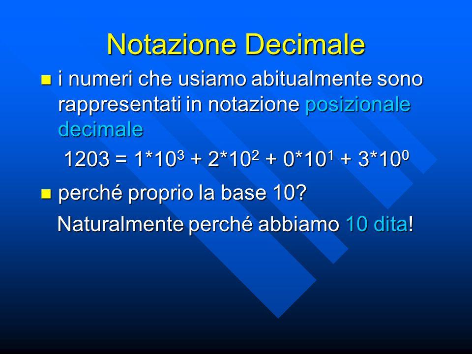 Notazione Decimale i numeri che usiamo abitualmente sono rappresentati in notazione posizionale decimale.