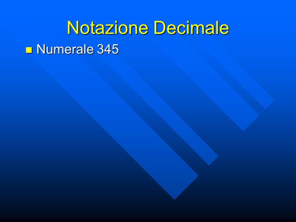 Notazione Decimale Numerale 345