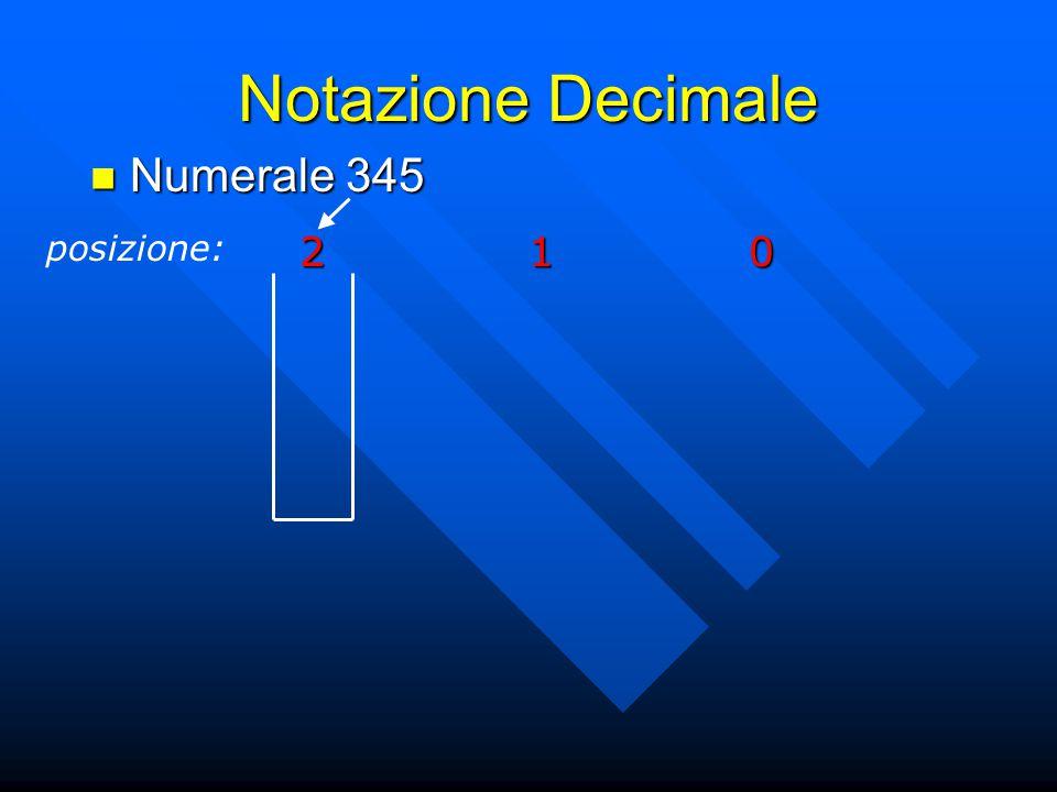 Notazione Decimale Numerale 345 posizione: 2 1