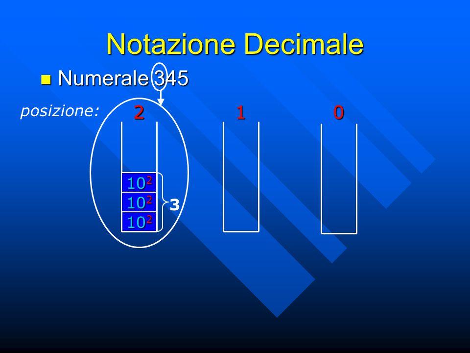 Notazione Decimale Numerale 345 posizione: 2 102 2 1 3