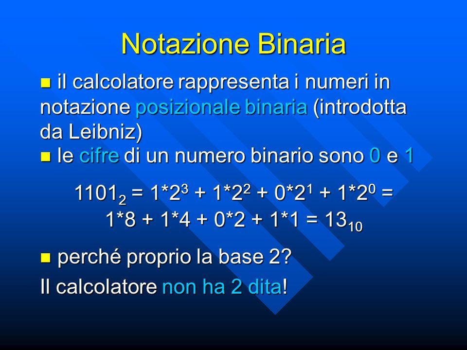 Notazione Binaria il calcolatore rappresenta i numeri in notazione posizionale binaria (introdotta da Leibniz)
