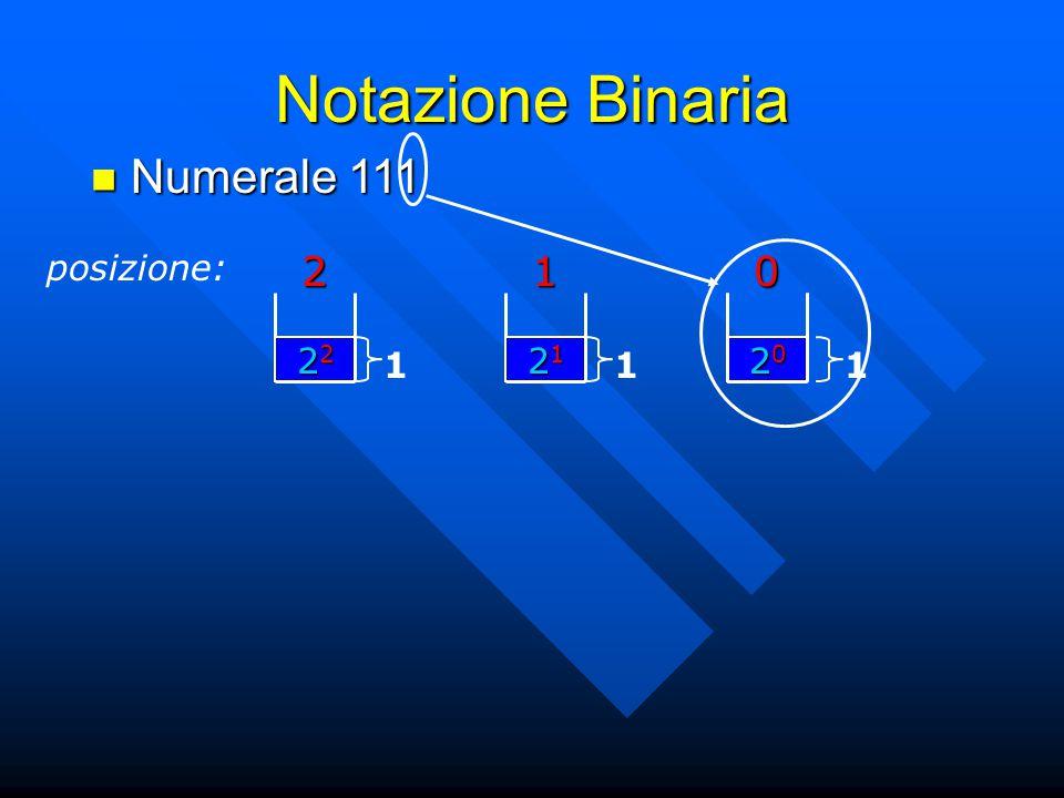 Notazione Binaria Numerale 111 posizione: 2 1 20 1 22 1 21 1