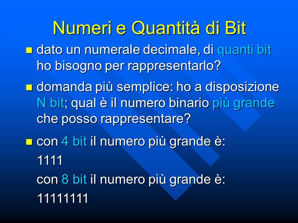 Numeri e Quantità di Bit