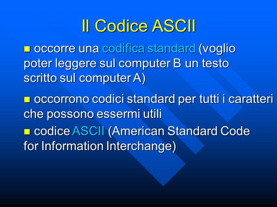 Il Codice ASCII occorre una codifica standard (voglio poter leggere sul computer B un testo scritto sul computer A)