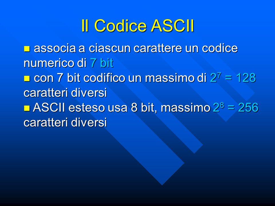 Il Codice ASCII associa a ciascun carattere un codice numerico di 7 bit. con 7 bit codifico un massimo di 27 = 128 caratteri diversi.