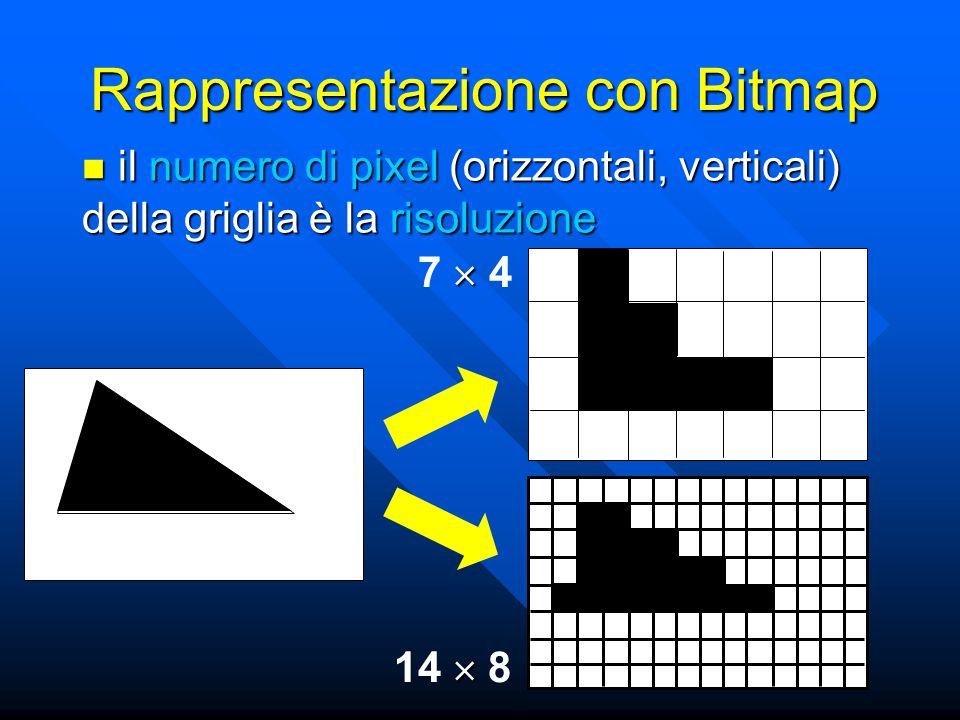 Rappresentazione con Bitmap