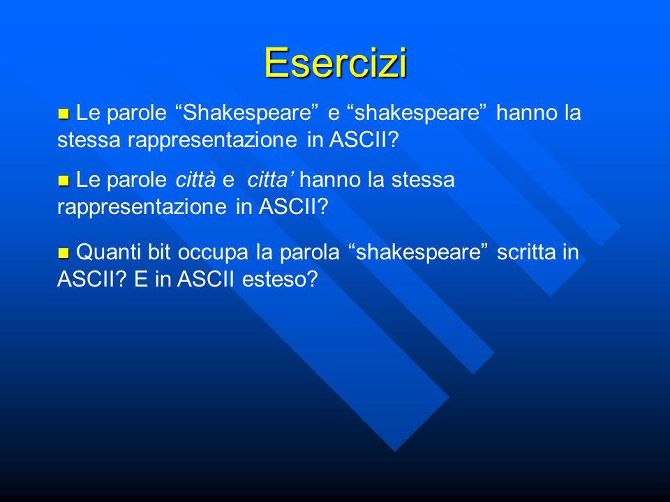 Esercizi Le parole Shakespeare e shakespeare hanno la stessa rappresentazione in ASCII