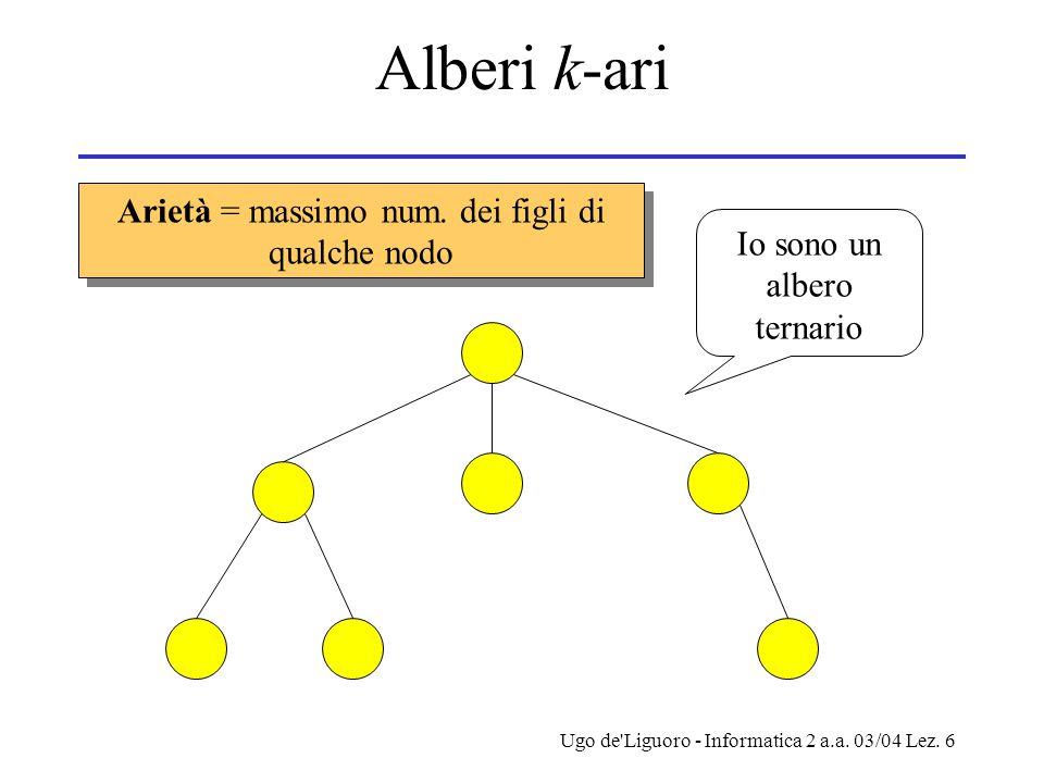 Alberi k-ari Arietà = massimo num. dei figli di qualche nodo