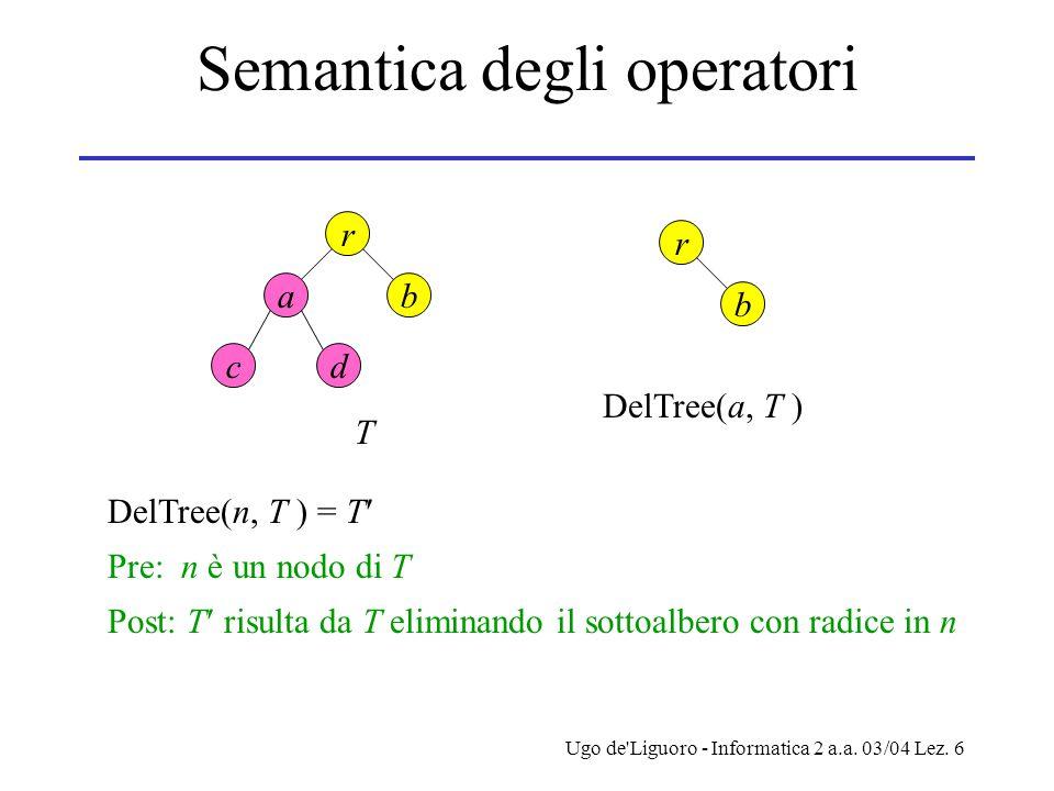 Semantica degli operatori