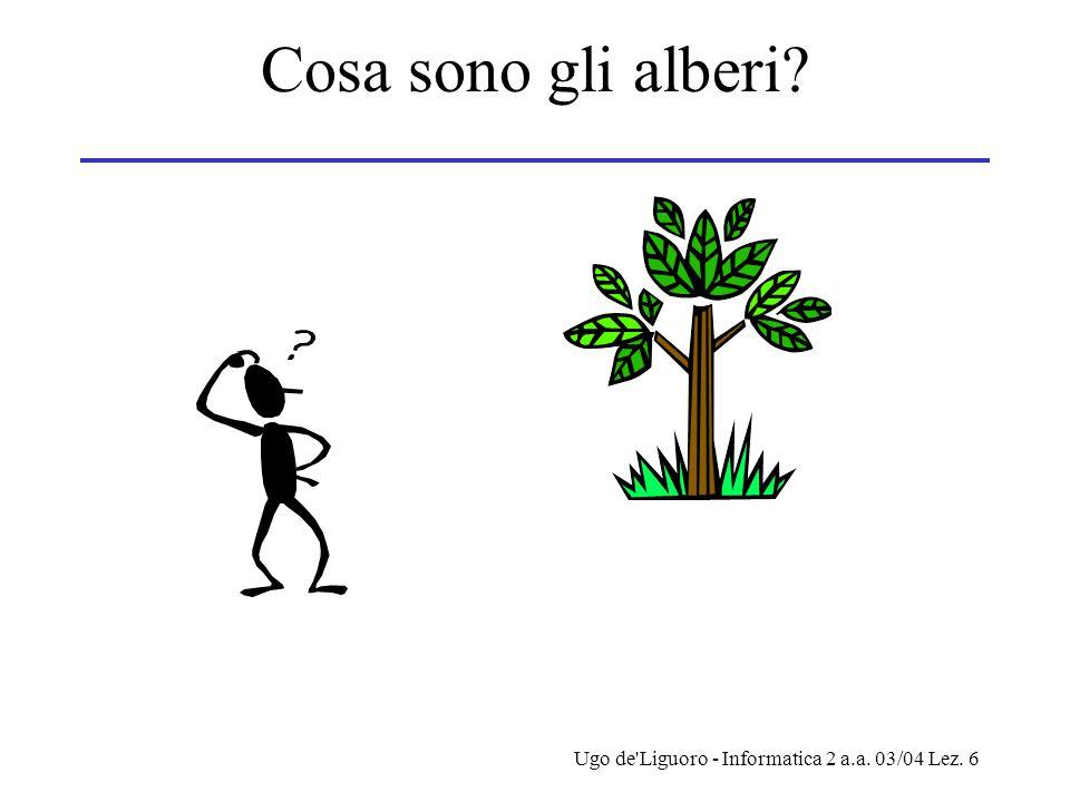 Cosa sono gli alberi Ugo de Liguoro - Informatica 2 a.a. 03/04 Lez. 6