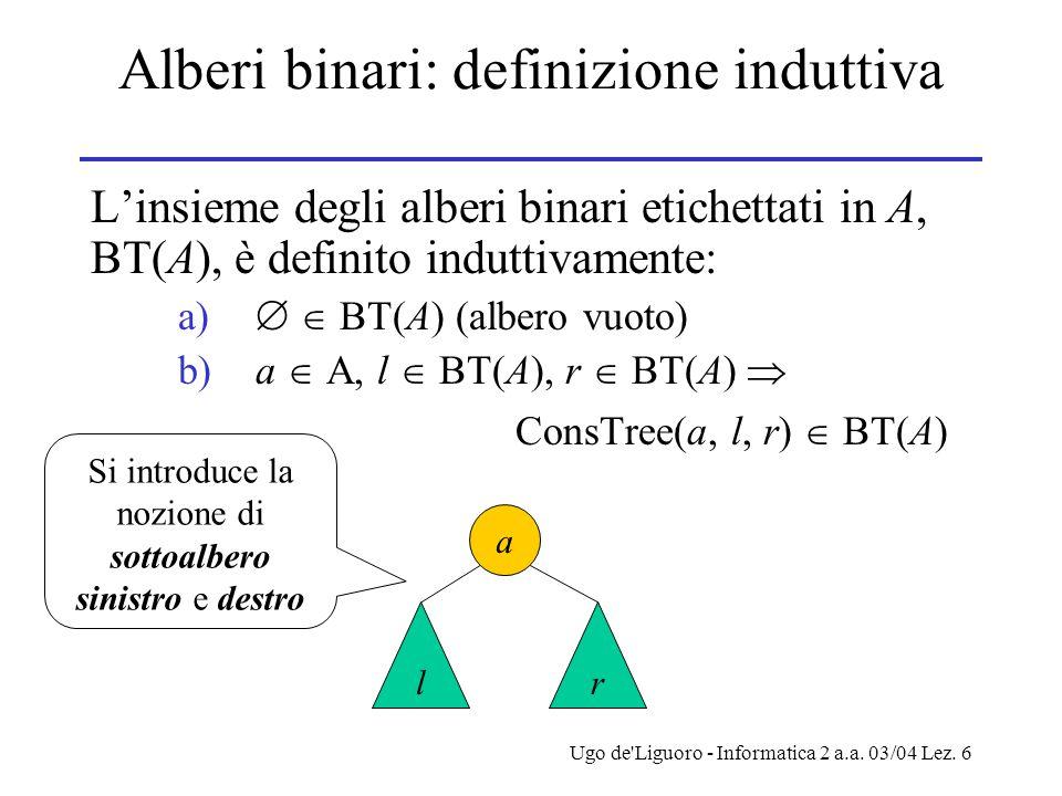 Alberi binari: definizione induttiva