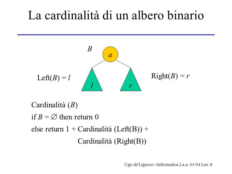 La cardinalità di un albero binario