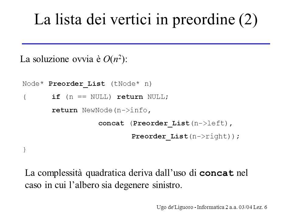 La lista dei vertici in preordine (2)