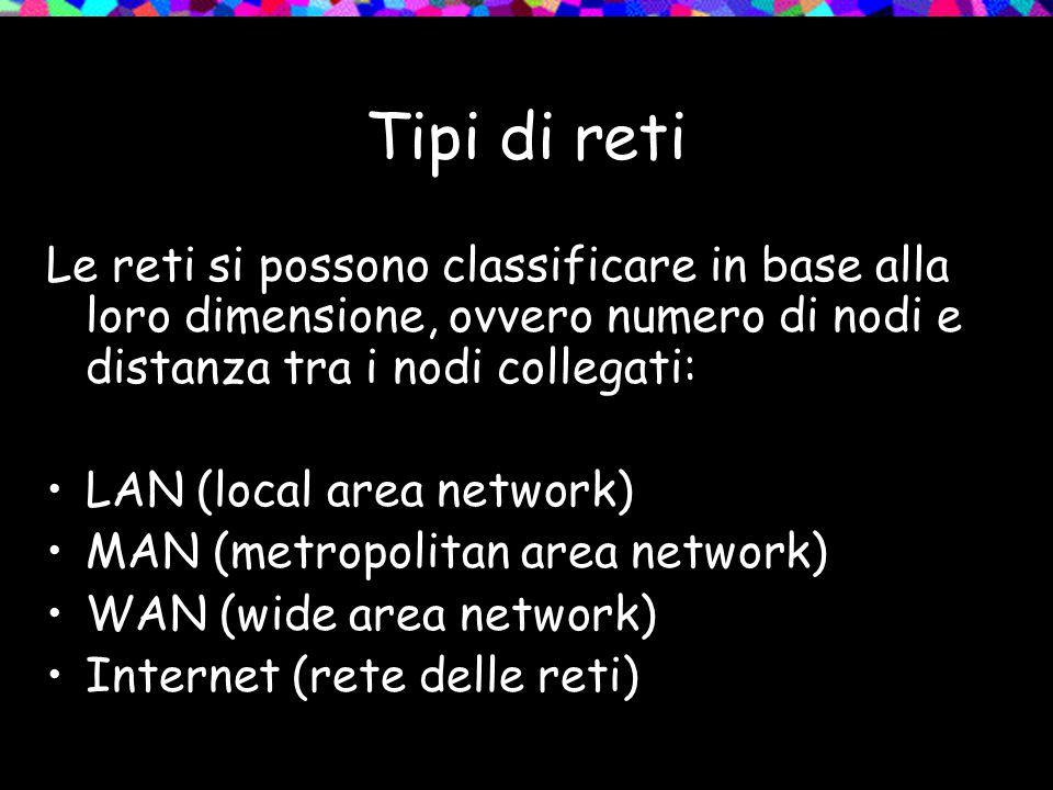 Tipi di reti Le reti si possono classificare in base alla loro dimensione, ovvero numero di nodi e distanza tra i nodi collegati: