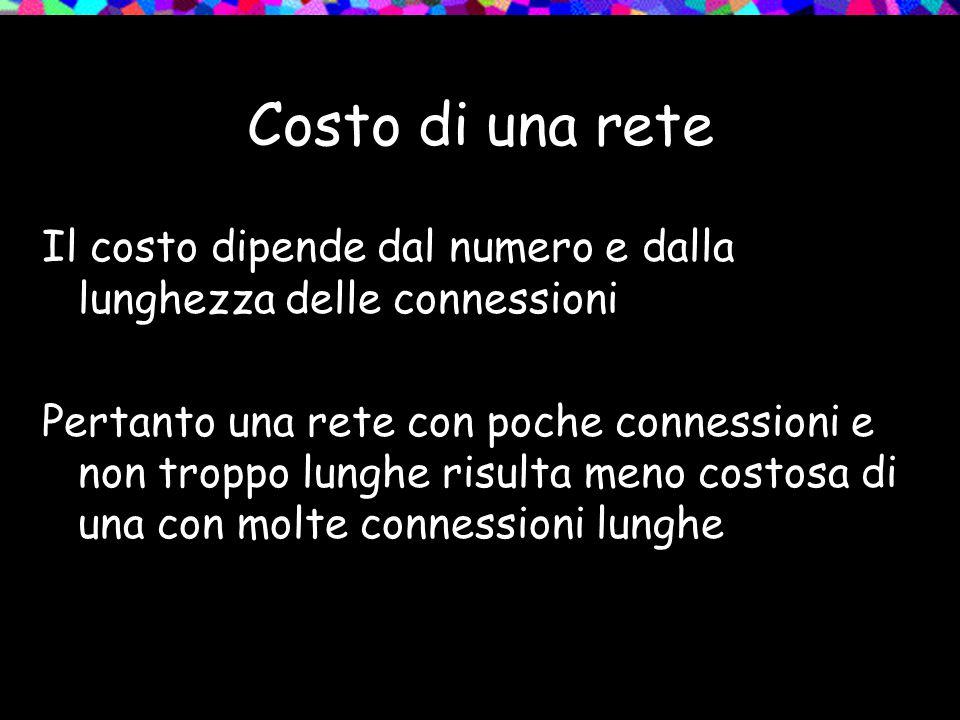 Costo di una rete Il costo dipende dal numero e dalla lunghezza delle connessioni.