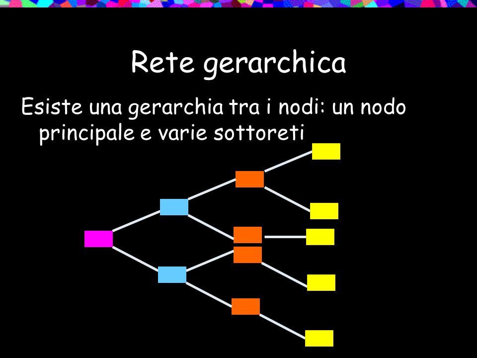 Rete gerarchica Esiste una gerarchia tra i nodi: un nodo principale e varie sottoreti