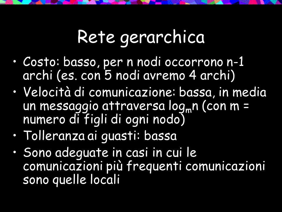 Rete gerarchica Costo: basso, per n nodi occorrono n-1 archi (es. con 5 nodi avremo 4 archi)