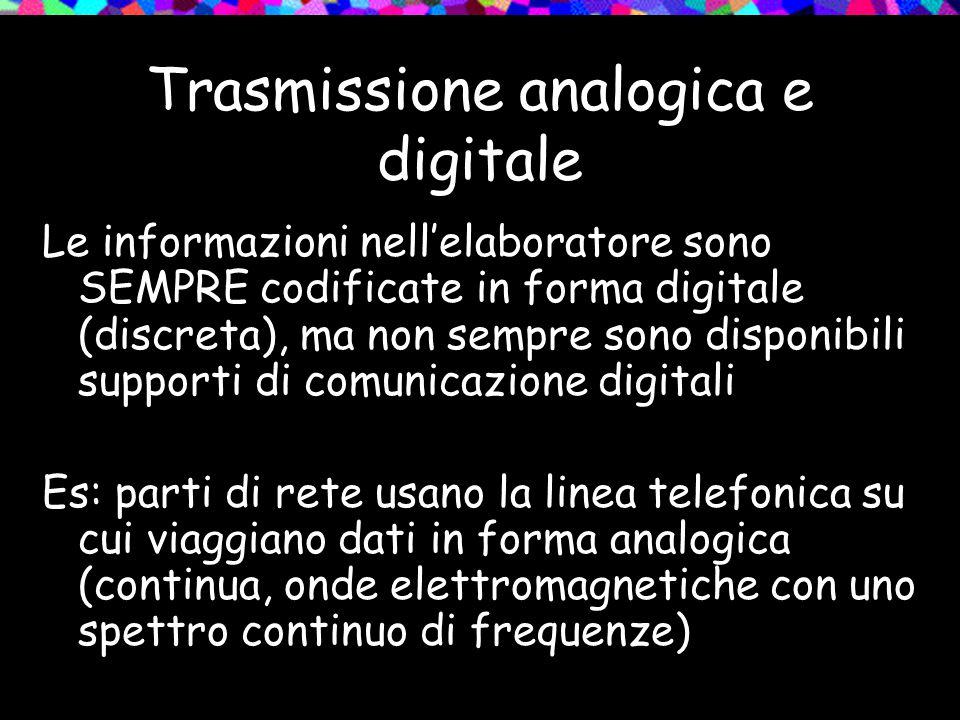 Trasmissione analogica e digitale