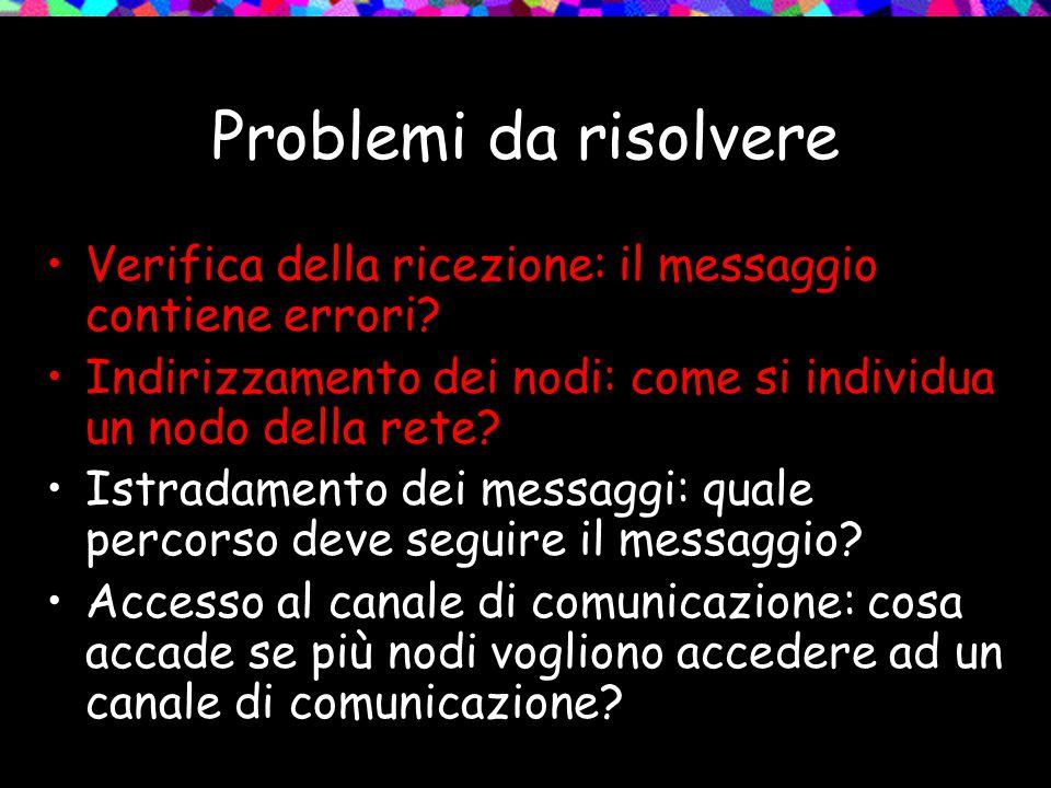 Problemi da risolvere Verifica della ricezione: il messaggio contiene errori Indirizzamento dei nodi: come si individua un nodo della rete