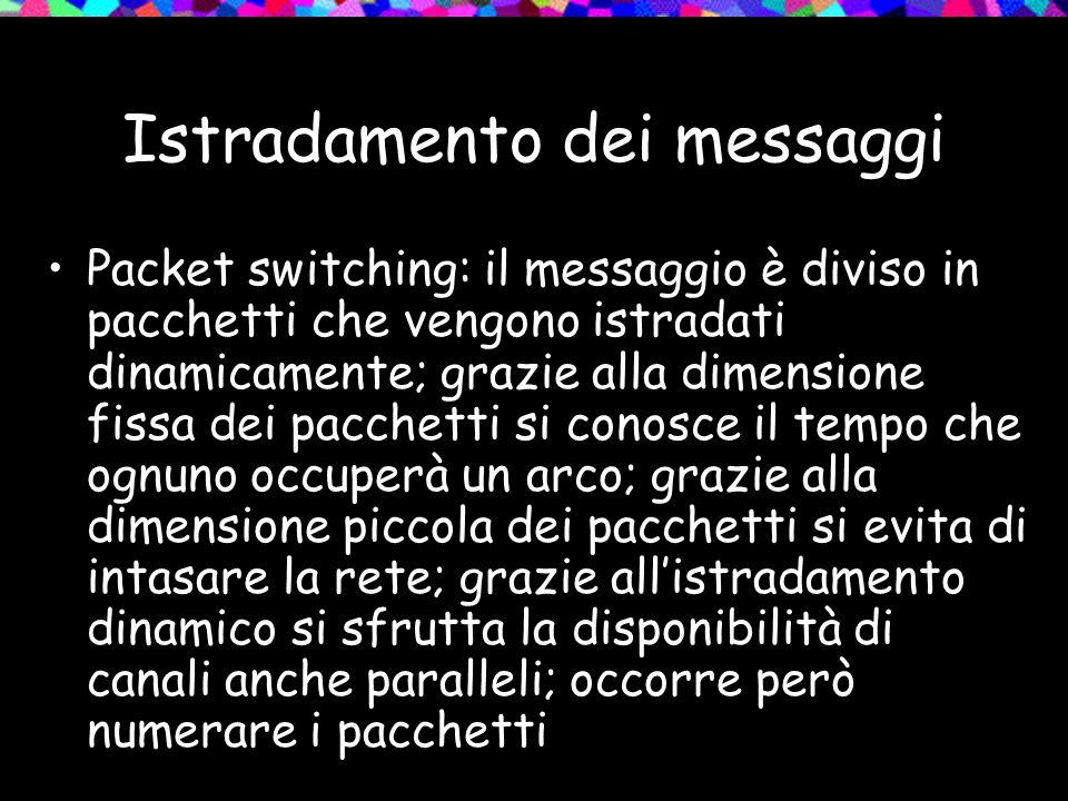 Istradamento dei messaggi