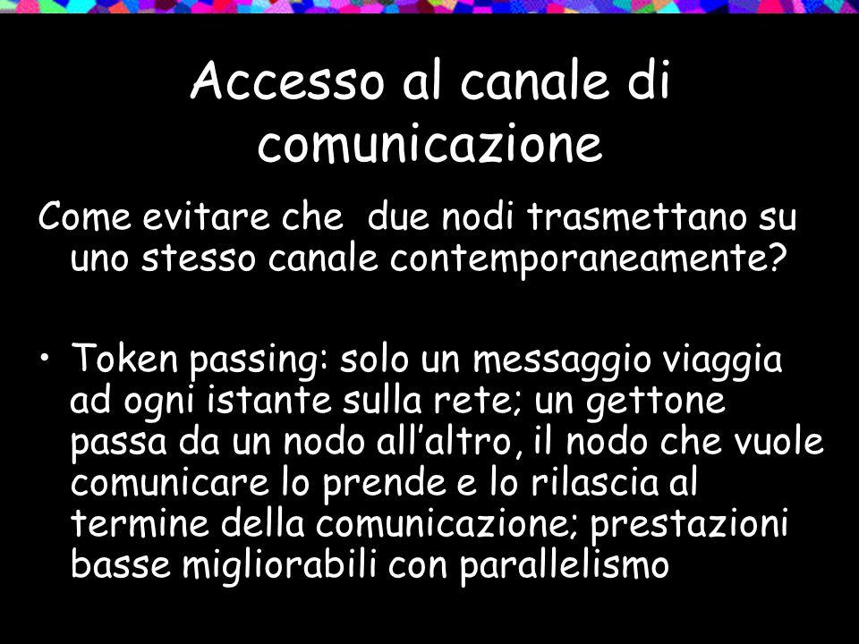 Accesso al canale di comunicazione