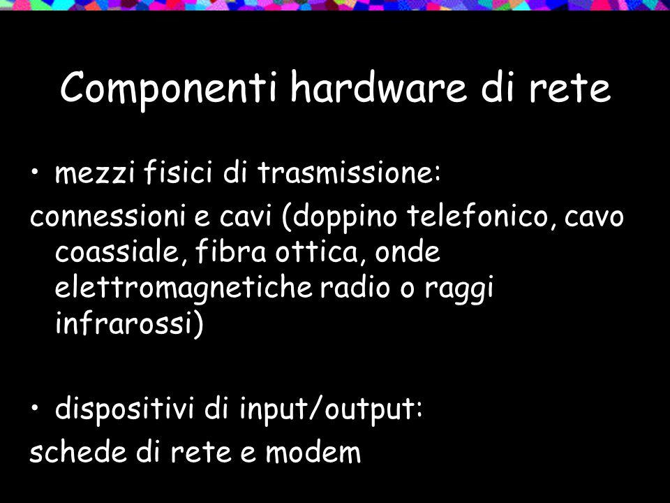 Componenti hardware di rete