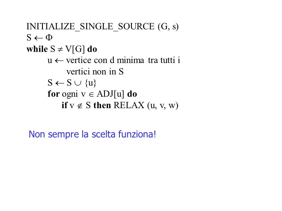 INITIALIZE_SINGLE_SOURCE (G, s)