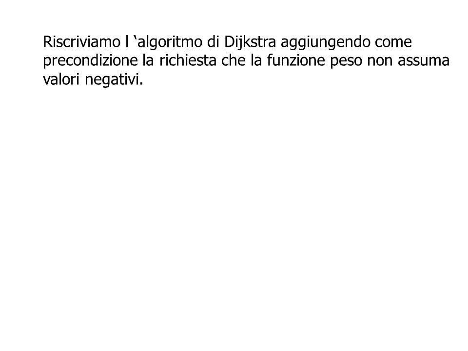 Riscriviamo l 'algoritmo di Dijkstra aggiungendo come