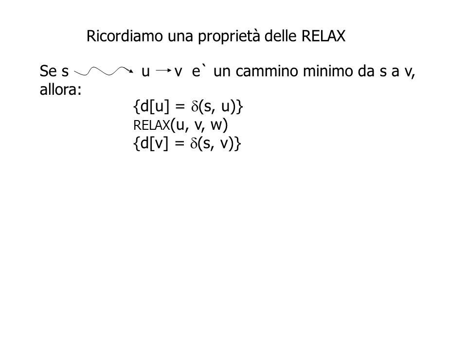 Ricordiamo una proprietà delle RELAX