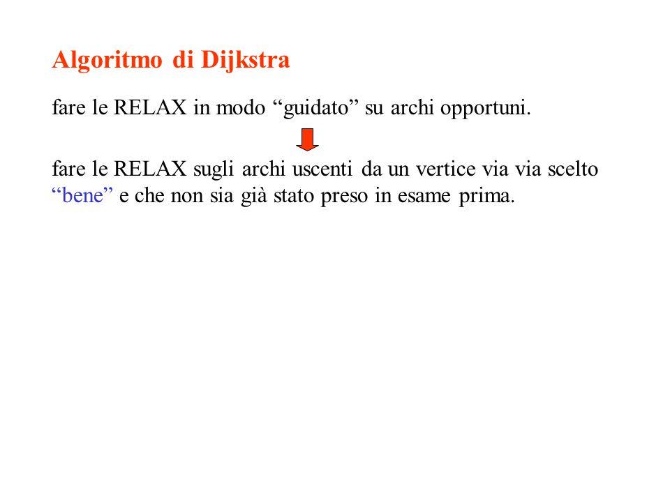 Algoritmo di Dijkstra fare le RELAX in modo guidato su archi opportuni. fare le RELAX sugli archi uscenti da un vertice via via scelto.