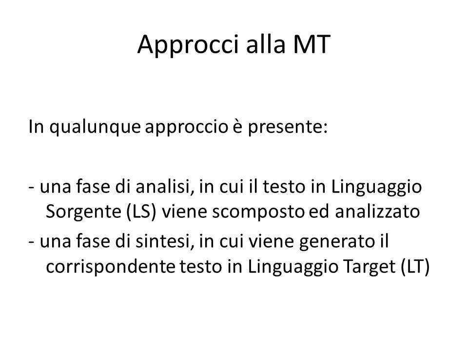 Approcci alla MT In qualunque approccio è presente: