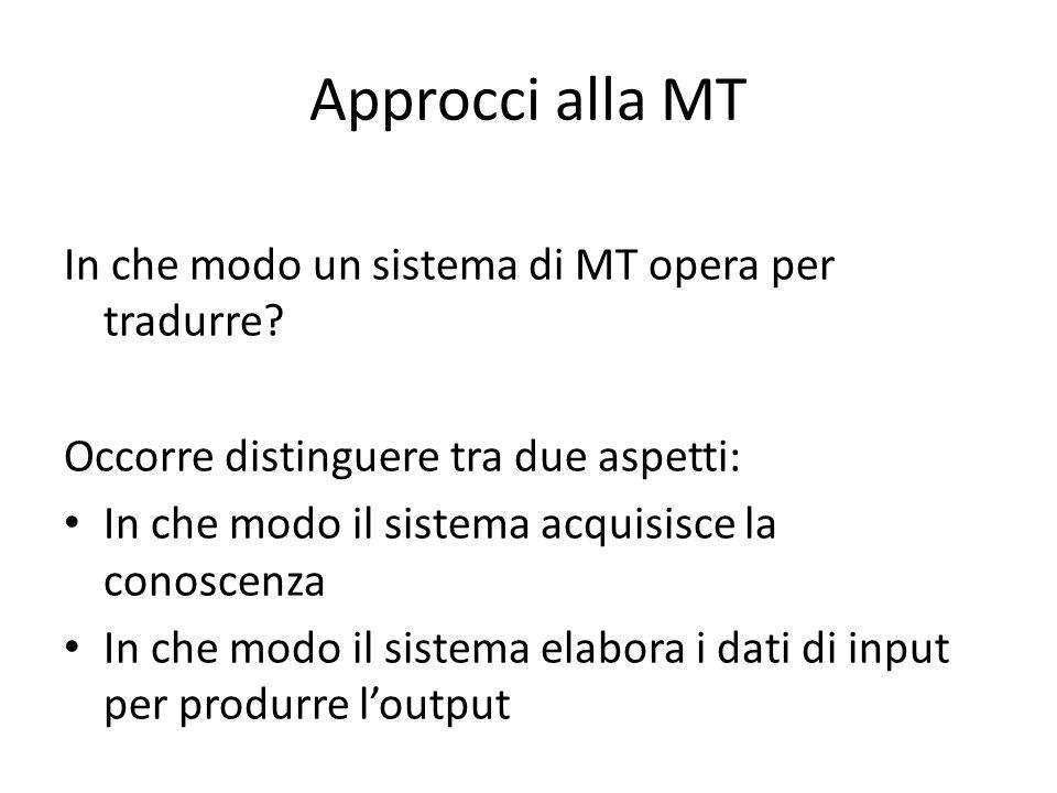 Approcci alla MT In che modo un sistema di MT opera per tradurre