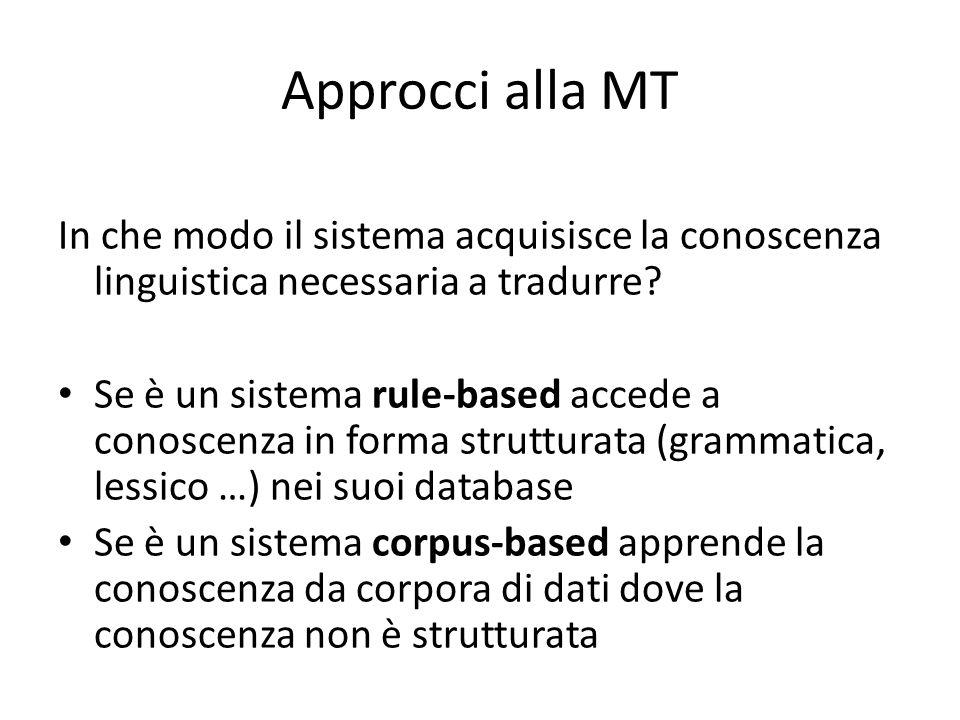 Approcci alla MT In che modo il sistema acquisisce la conoscenza linguistica necessaria a tradurre