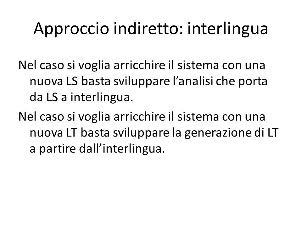 Approccio indiretto: interlingua