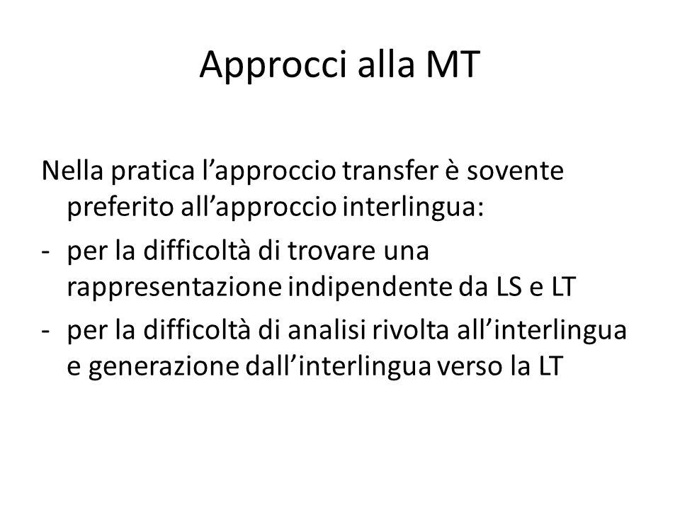 Approcci alla MT Nella pratica l'approccio transfer è sovente preferito all'approccio interlingua: