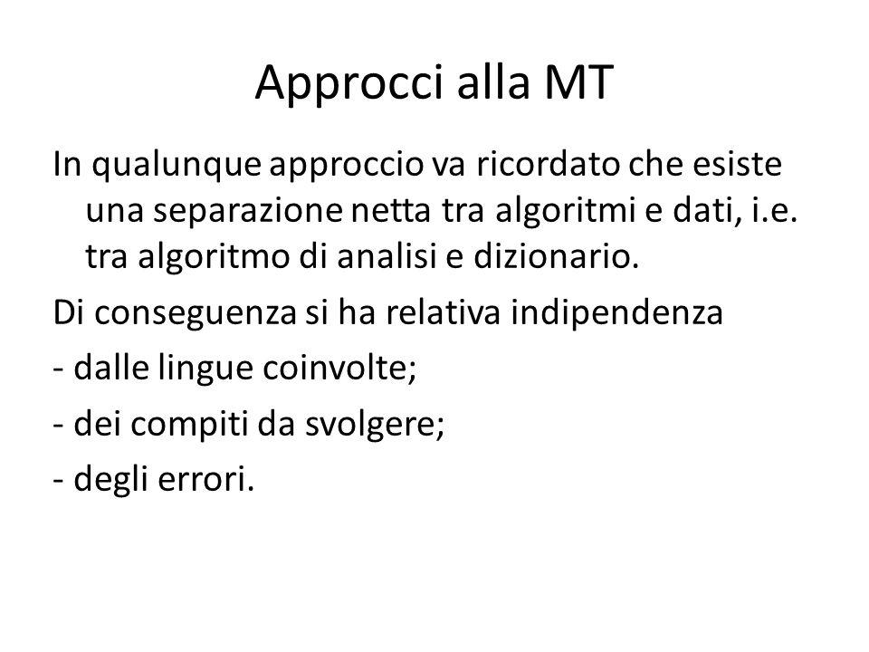Approcci alla MT