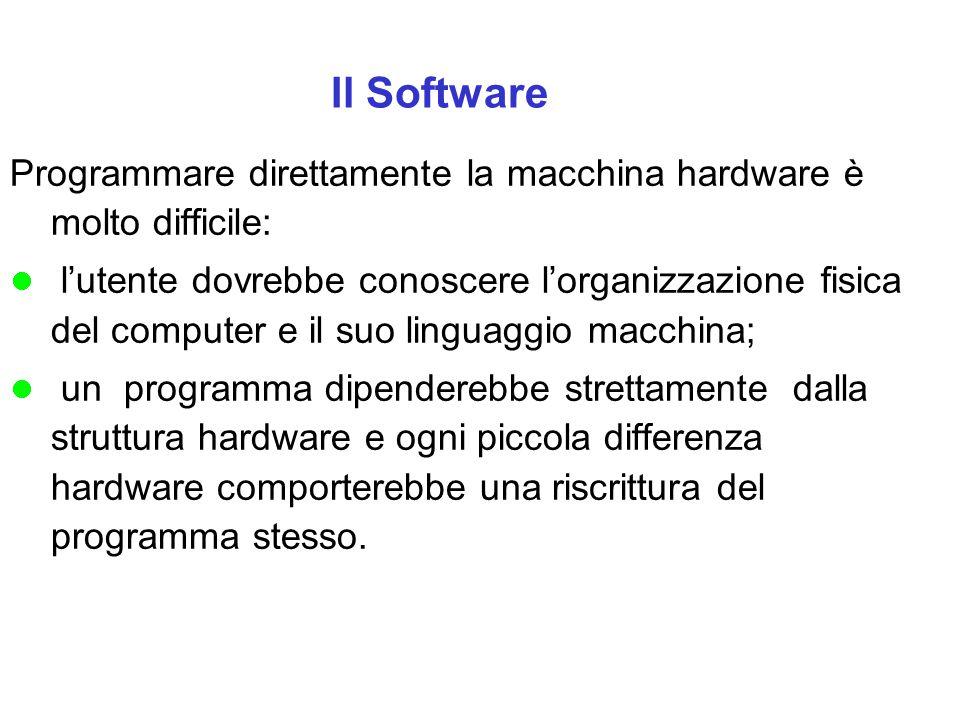 Il Software Programmare direttamente la macchina hardware è molto difficile: