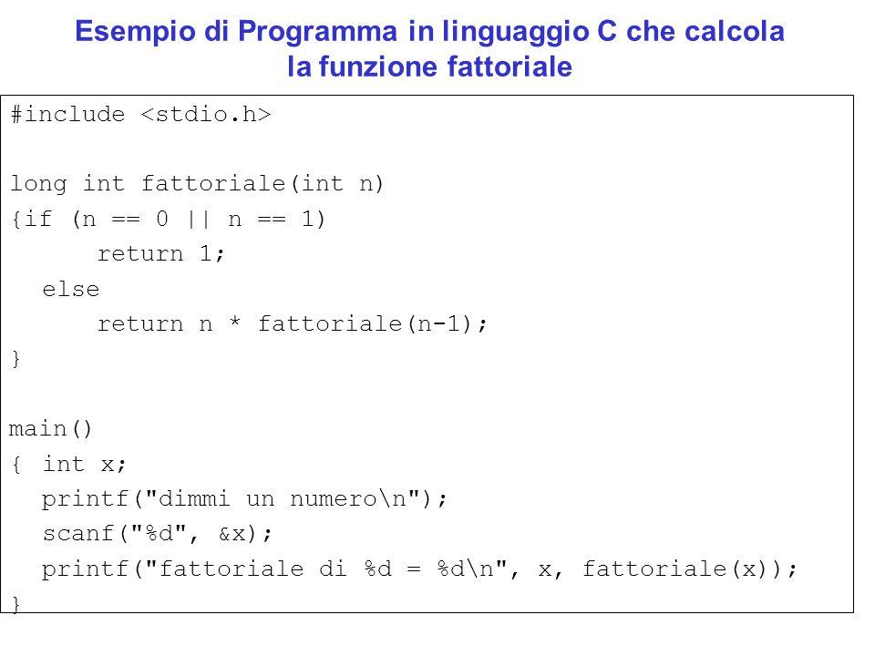 Esempio di Programma in linguaggio C che calcola la funzione fattoriale