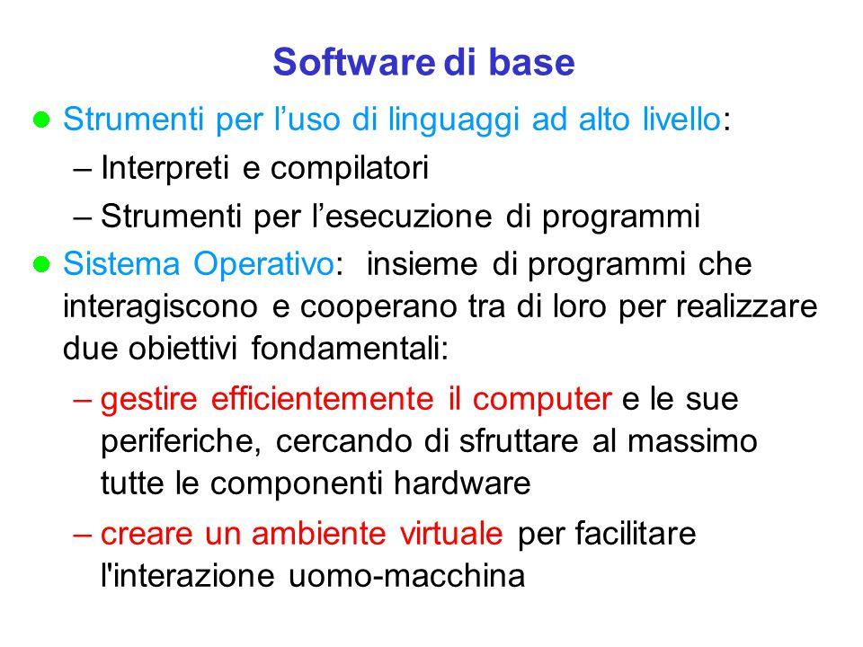 Software di base Strumenti per l'uso di linguaggi ad alto livello: