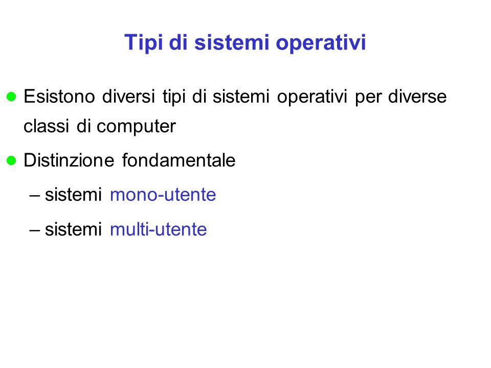 Tipi di sistemi operativi