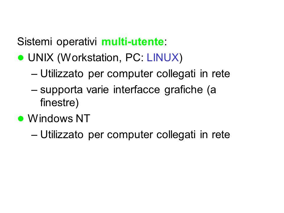 Sistemi operativi multi-utente: