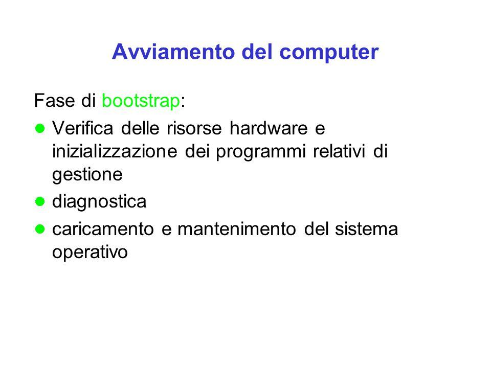 Avviamento del computer