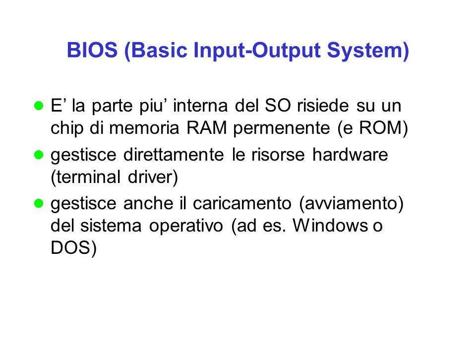 BIOS (Basic Input-Output System)